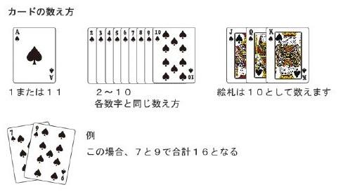 BJcard1